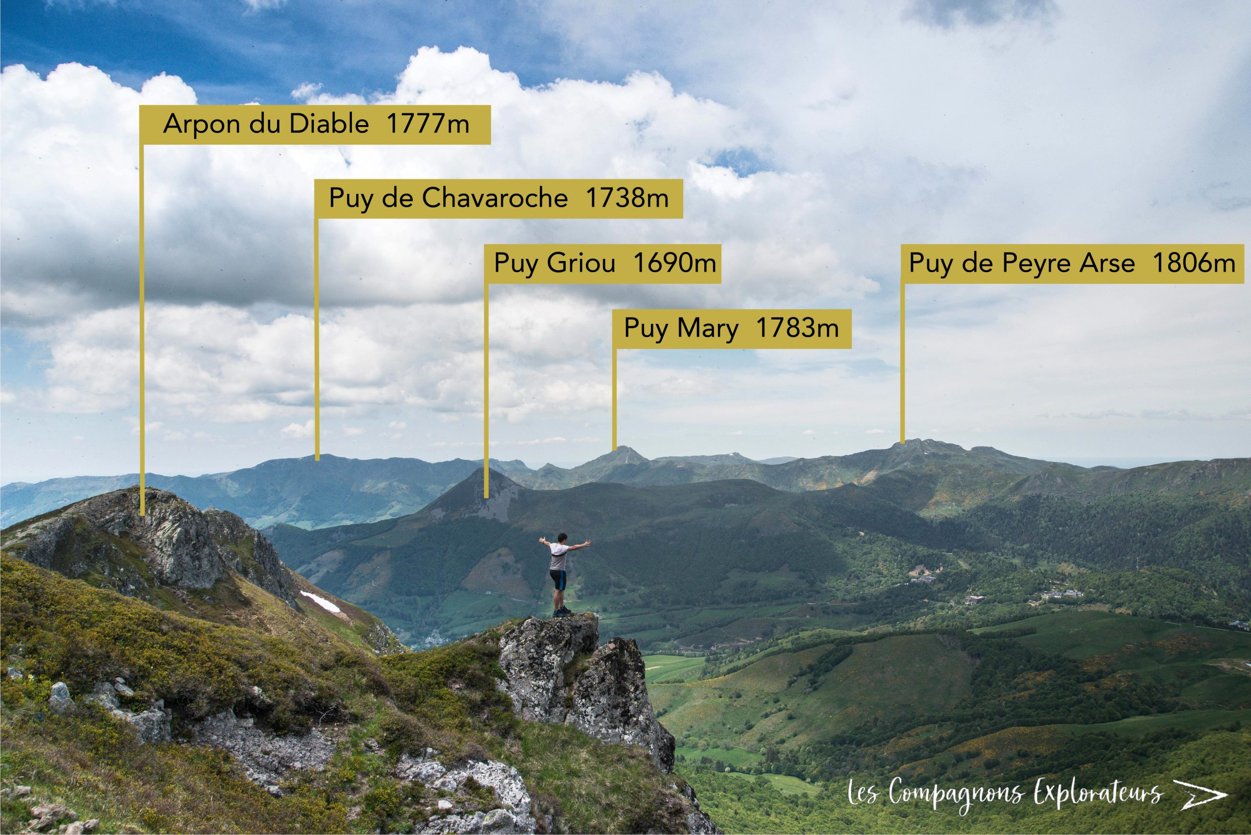 Altitude Cantal