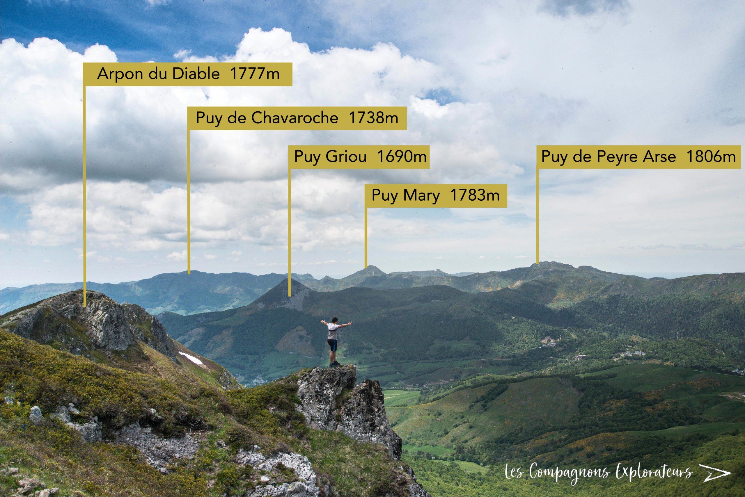 Altitude Cantal